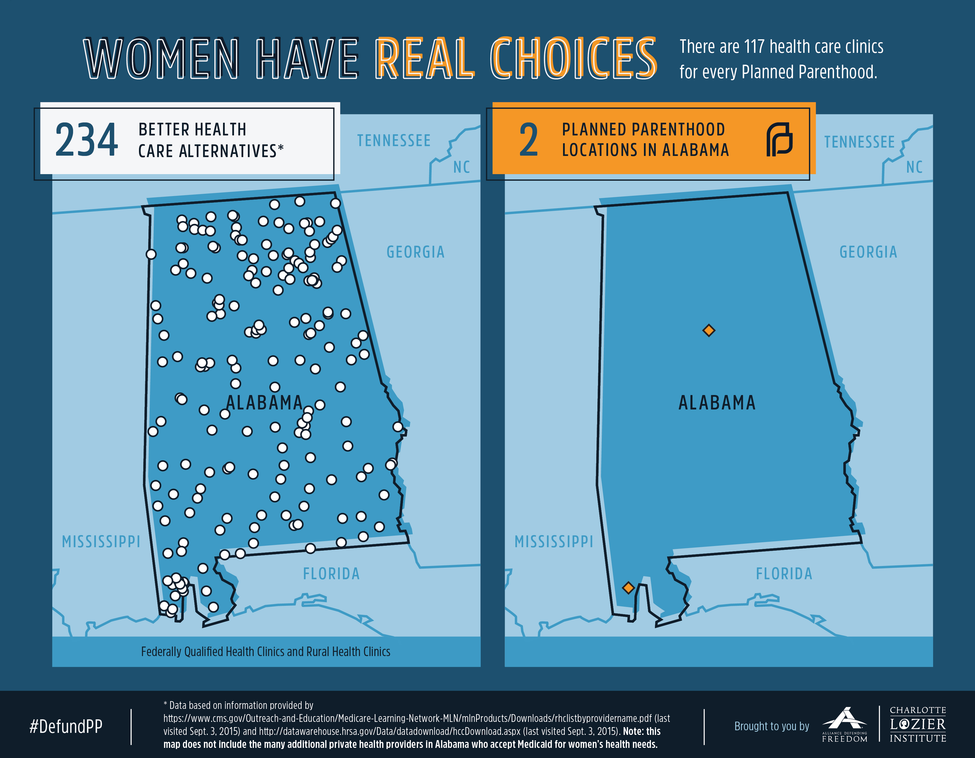 Maps Health Clinics Nationwide Compared to Planned Parenthood