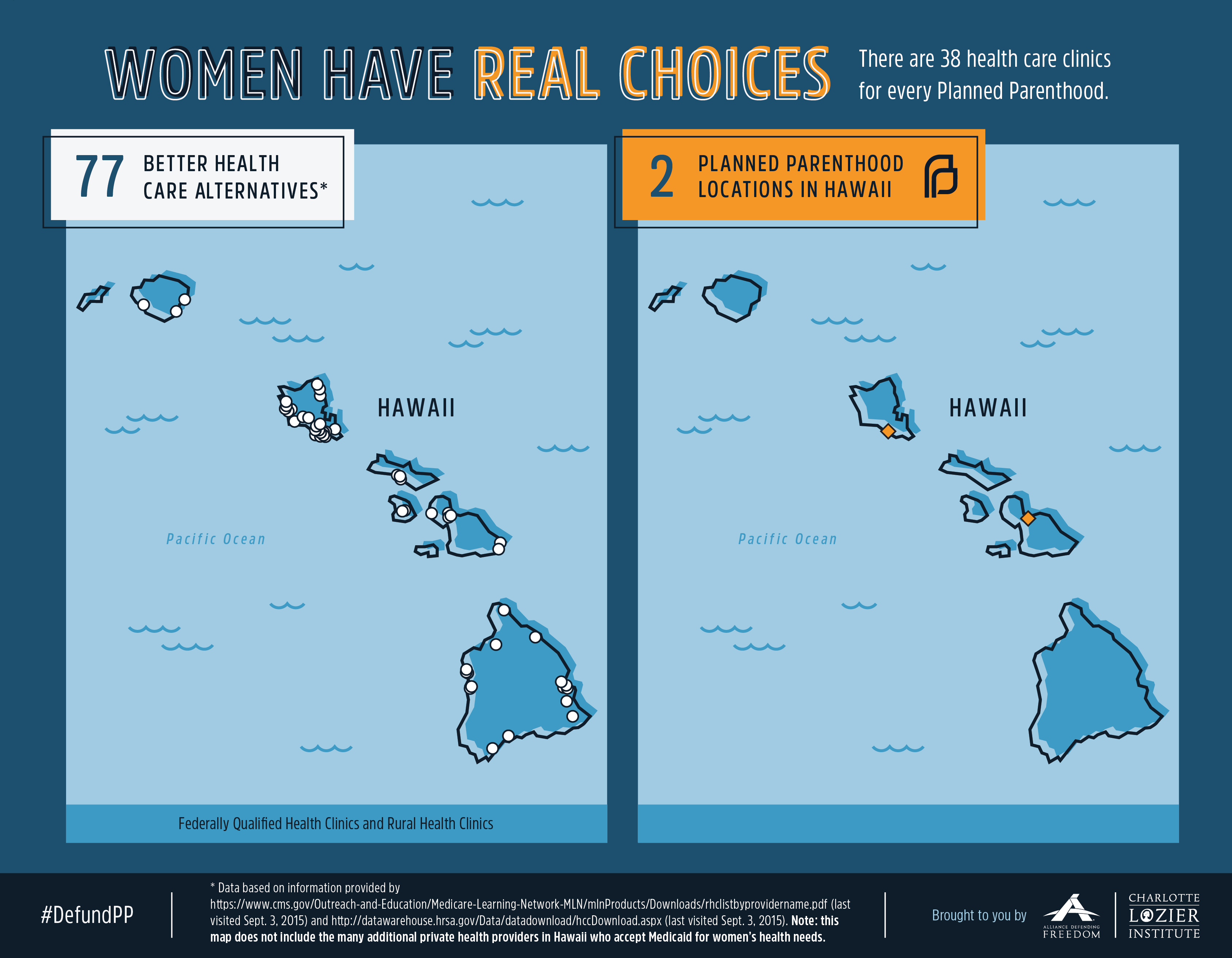 Maps Health Clinics Nationwide Compared To Planned Parenthood - Hawaii map compared to us